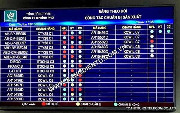 Toàn Trung là đơn vị cung cấp và lắp đặt bảng điện tử LCD chất lượng số 1 hiện nay tại TP HCM