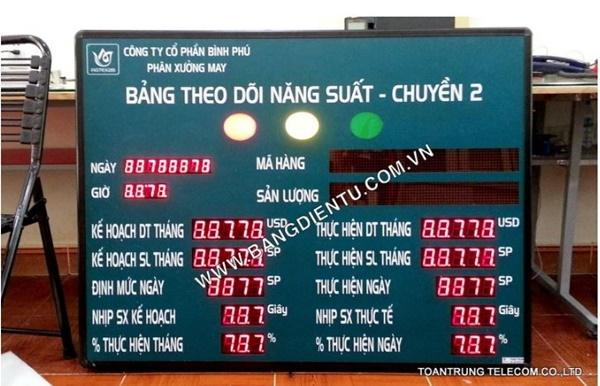 Tìm hiểu lý do Toàn Trung có phải là đơn vị cung cấp bảng báo giá bảng điện tử tôt nhất nhé.